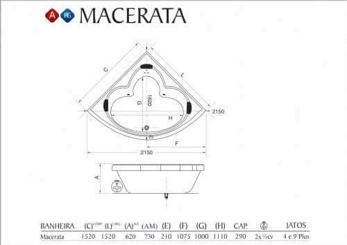Tecnico Macerata Triangular